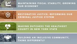 2017 Dutchess County Executive Budget Presentation slide image