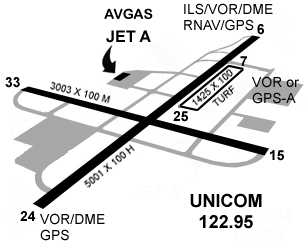 Map of Airport