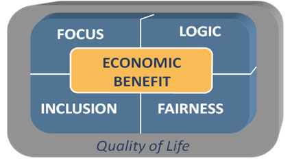 Economic Benefit image
