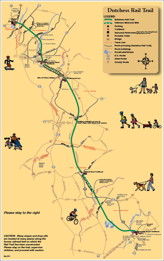 Dutchess Rail Trail Map